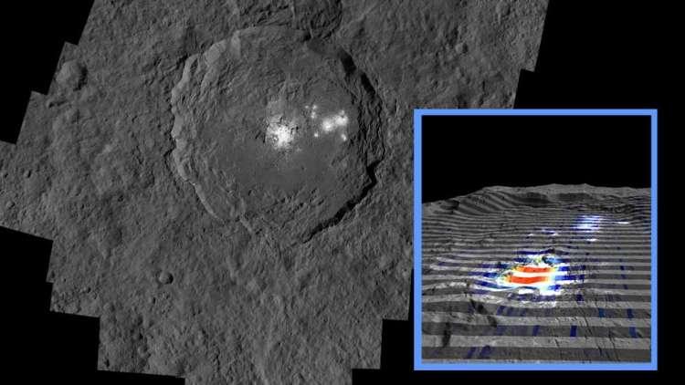 Ученые: Поверхность Цереры на20% состоит изупавших астероидов