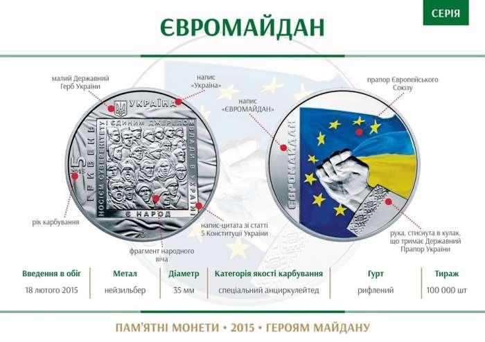 Памятная монета «Евромайдан» попала в топ-100 лучших монет мира